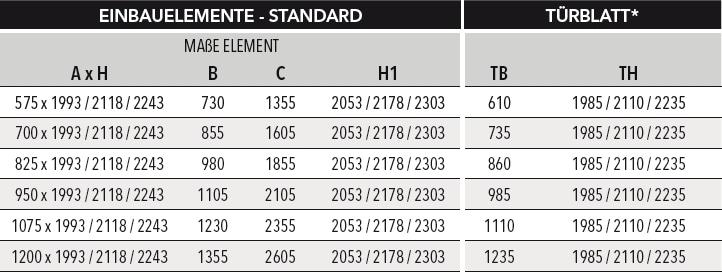 Schiebetür - Systeme Syntesis Line EF Trockenbau Maßtabelle Standard