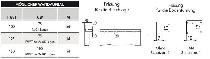 Schiebetür - Systeme Syntesis Line EF Trockenbau Maßtabelle und Fräsung Standard