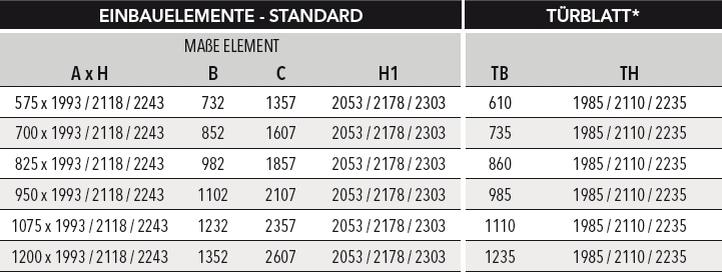 schiebet r systeme syntesis luce ef massivbau ma tabelle standard eclisse schiebet ren. Black Bedroom Furniture Sets. Home Design Ideas