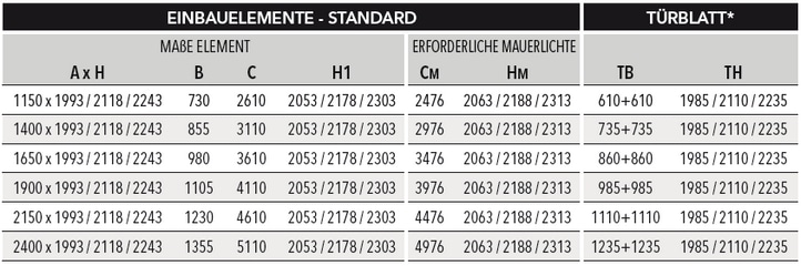 Schiebetür - Systeme Syntesis Line DF Massivbau Maßtabelle Standard