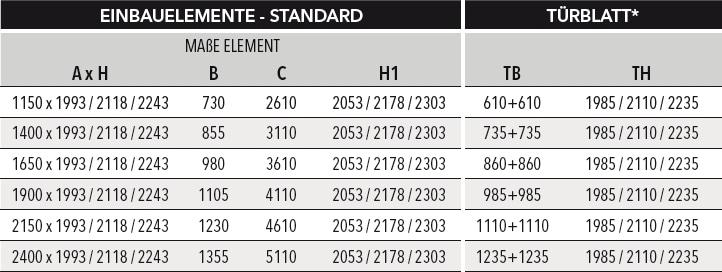 Schiebetür - Systeme Syntesis Line DF Trockenbau Maßtabelle Standard