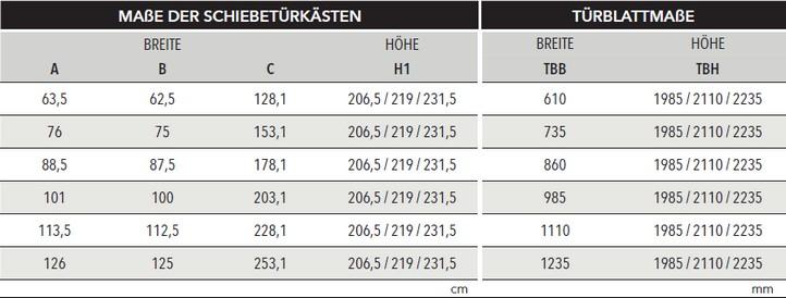 Eclisse Unico EF Trockenbau Masstabelle Standard