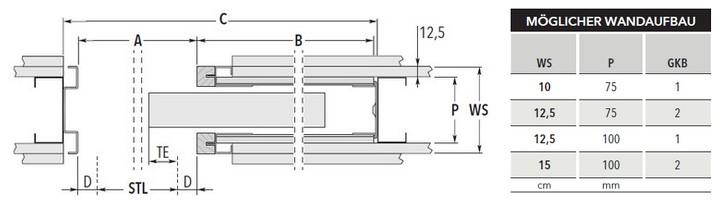 Eclisse Unico EF Trockenbau Masszeichnung Masszeichnung Wandaufbau