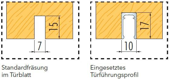 Eclisse Türführungsprofil für Türbletter aus Holz
