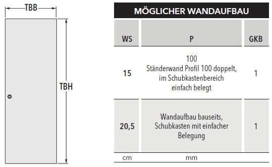 Unico Luce DF Trockenbau Wandaufbau Türblatt